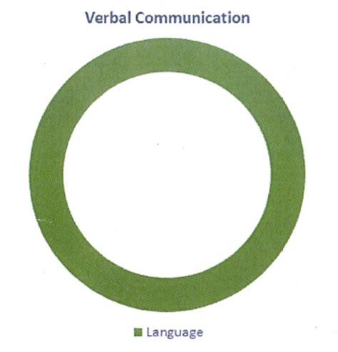 Verbal judo book reports